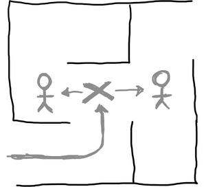 A*: Step 2