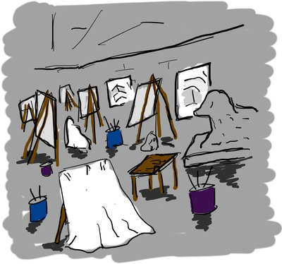 Chaotic studio